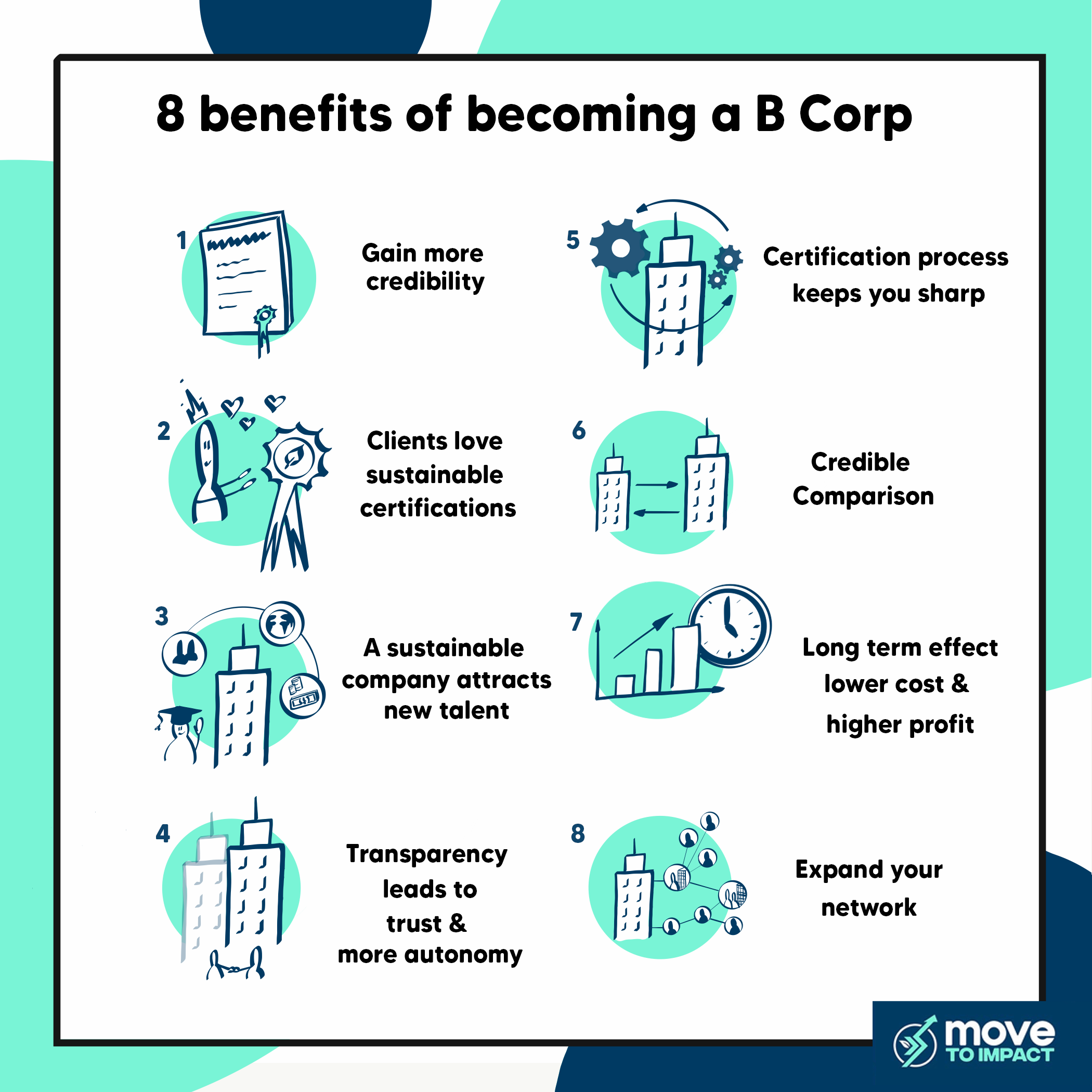 becoming a b corp benefits